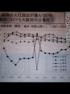 070118-2 統計グラフ