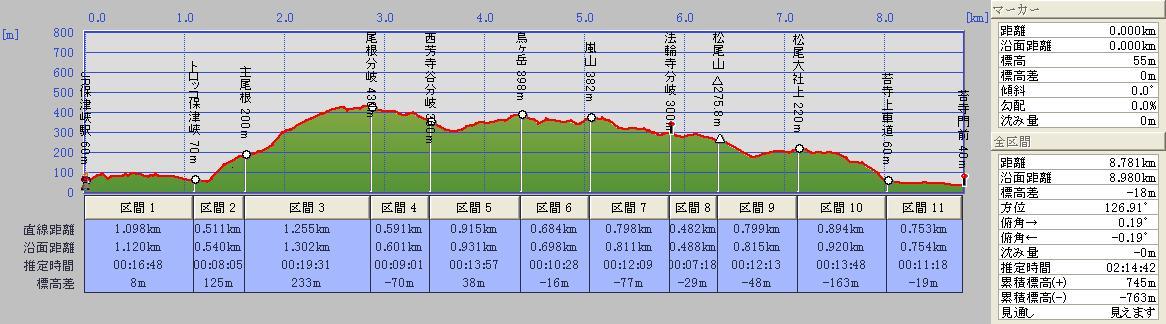 071118_arashiyama_danmen_2