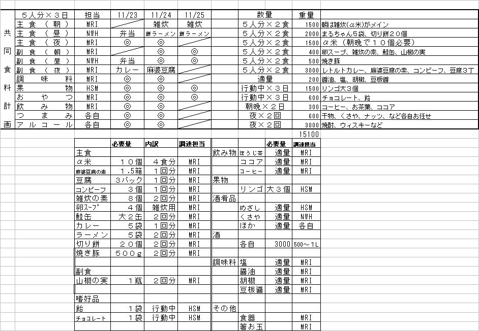 071123_25_rr7_syokuryoukeikku