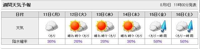 080809_ynkiyoho_gunmakita