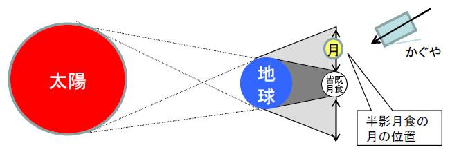 20090218_kaguya_3