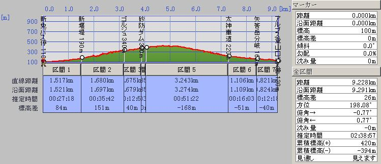090829_ootogawadanmen
