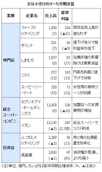 100709_kouriuri3_5