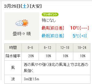 110326_tenkiyoho