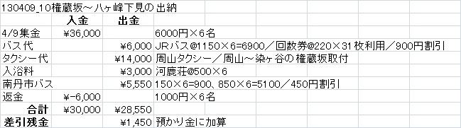 130409_0410
