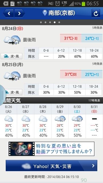 140824 京都は曇り空