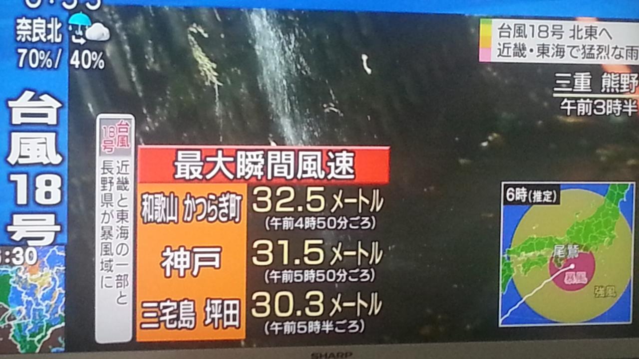 台風18号来襲