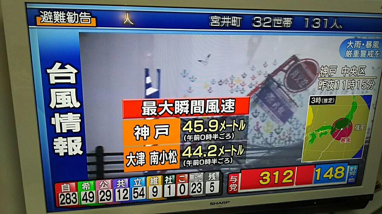 171023 瞬間最大風速45.9m