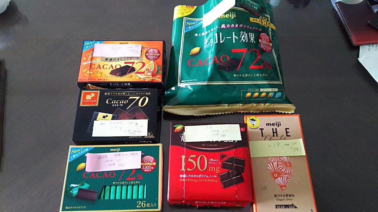 181204 チョコレート食べ比べ