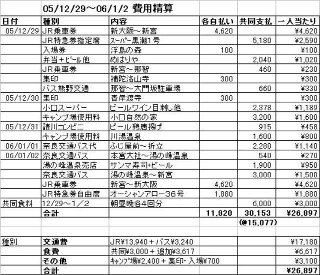 051229_060102_HiyouSeisan