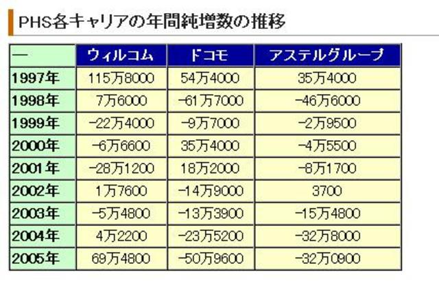 060112_ITMedia_Keitai03