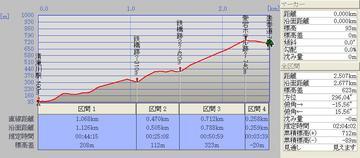 060318_atagoyamatetudou_danmen