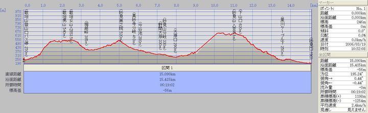 060319_T_UtagakiYama_MyoukenZan_DANMEN