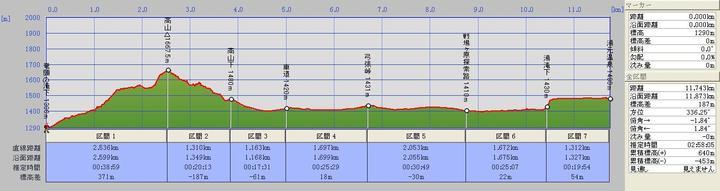 060409_nikkou_takayama_yumoto_danmen