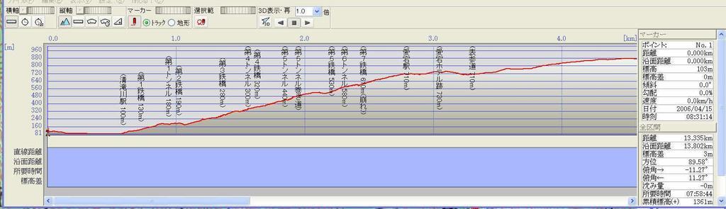 060415_t_atagoyamatetudo_track