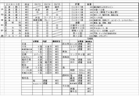 080913_15toukinnzansyokuryo