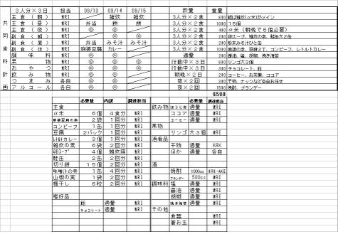 080913_15toukinnzansyokuryo2
