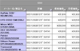 081203_ssd_kakaku