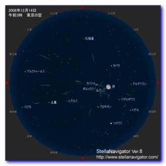 081210_futagoza_chart2_2