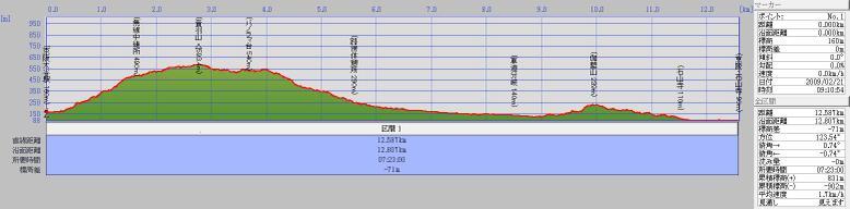 090221t_otowayama_ishiyamaderadanme