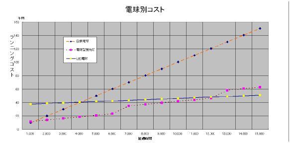 091013_denkyuhiyograf