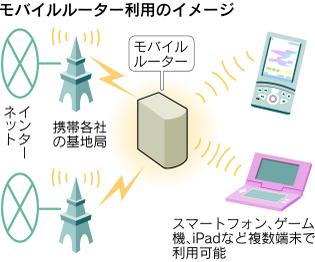 100526_ipadsetuzoku