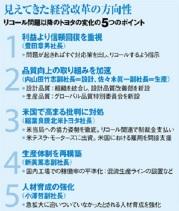 100601_toyotakaikaku