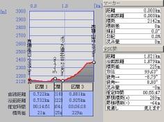 100811_shinhotaka_nisihosansodanmen