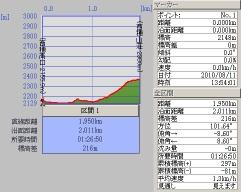 100811t_shinhotaka_nishihosansodanm