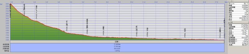 100814t_karasawa_kamikochidanmen