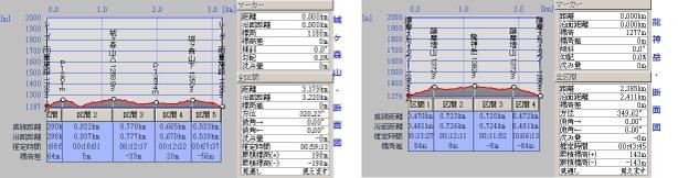 100919_jyogamori_ryujindanmen
