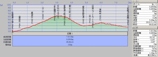 101103t_syusei_ushimatsuyamadanmen