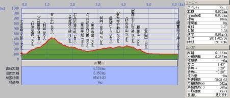 110206_mikamiyama_myoukoujisandanme
