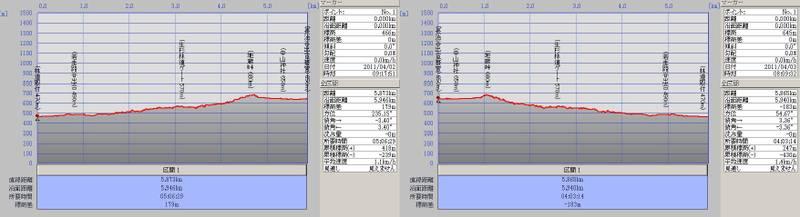 110402_03t_oisugi_tyojitanidanmen