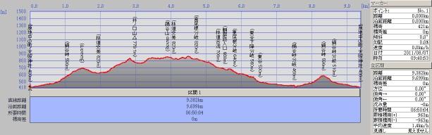 110807t_inokuchiyama_nabetaniyamada