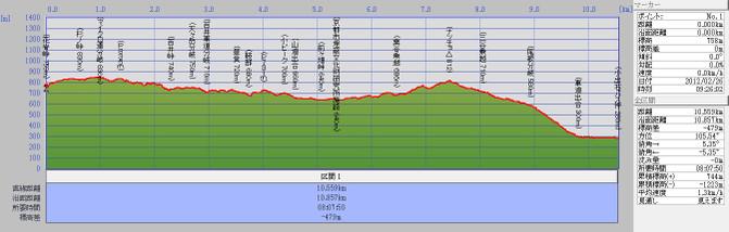 120226t_hanasetoge_nattyoshitamidan