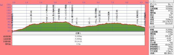 120603t_terayamatoge_kumotoriyamada