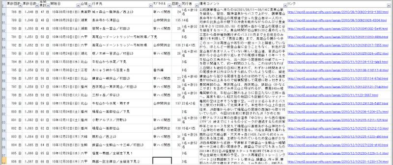 130519_sankokirokuseiri