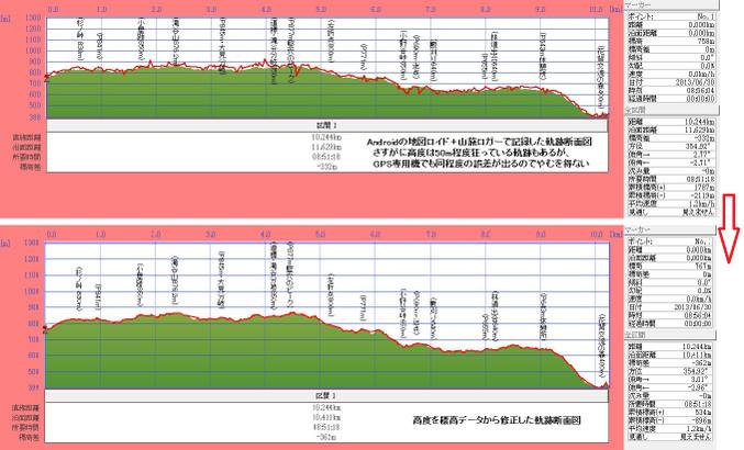130630t_androiddeta_oomione_hyokosy