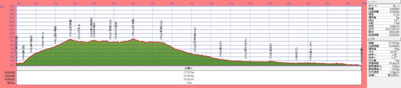 130929t_kamakurayama_minetokoyamada