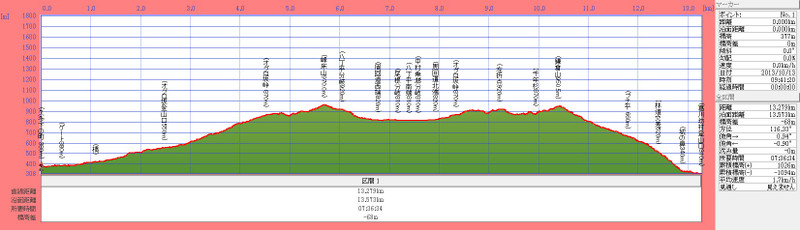 131013t_minetokoyama_kamakurayamada