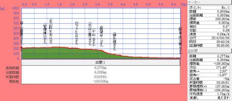 140404s_kitayamatyosuiti_syukugawad