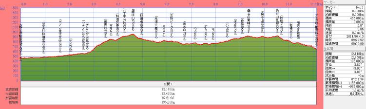 140413t_minetokoyama_kuwataniyamada