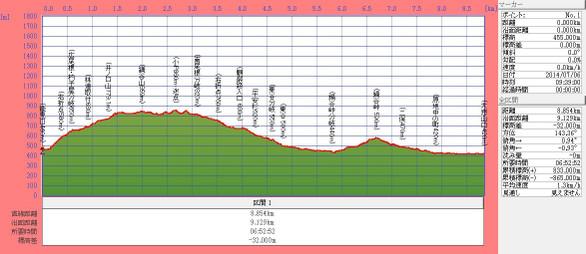 140706t_inokutiyama_katanamidaisugi