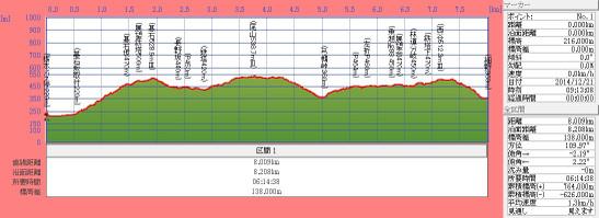 141221t_goishizaka_oyama_yudukitoge