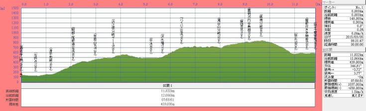 150905t_sanamidera_tairaike_awagara
