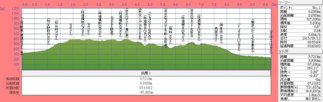 150912t_titanitoge_shittan_kagurasa