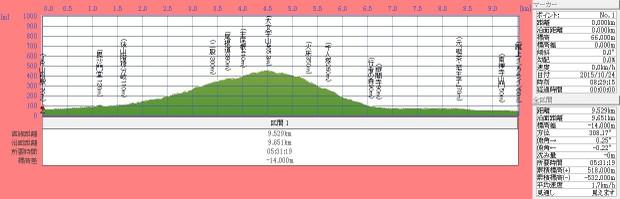 151024t_yamashina_daimonjiyamadanme