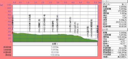 151226t_syakegoyamacampjyo_kitayama