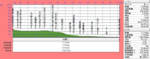 151227t_kitayamatyosuiti_kitayamako